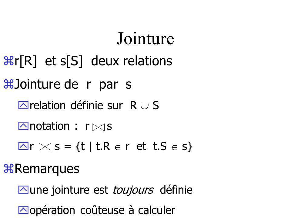 Jointure r[R] et s[S] deux relations Jointure de r par s Remarques
